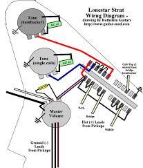 fender jaguar bass wiring 3ab5103597383ac361ba9db56c58fe5b jpg fender jaguar bass wiring schematic jodebal com 564 x 660