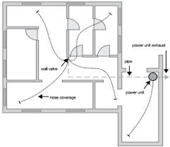 central vacuum installation guide evacuumstore com location of central vacuum power unit