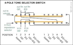 3 battery boat wiring diagram beautiful minn kota board battery 3 battery boat wiring diagram awesome dual battery selector switch wiring diagram boat perko top rv