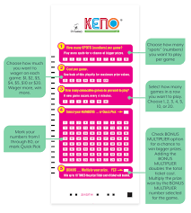 Keno Frequency Chart Ct Lottery Official Web Site Keno Watch Drawings