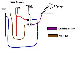 diverter valves shower kitchen faucet bypass valve best of how to fix a spray hose beauteous diverter valves shower