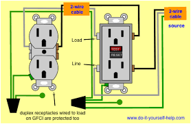 wiring diagrams for electrical receptacle outlets do it yourself Wiring Gfci Outlets In Series wiring diagram for a ground fault circuit interrupter how to connect gfci outlets in series