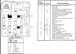 87 ford f 250 fuse box diagram 86 ford fuse box diagram 86 wiring diagrams online