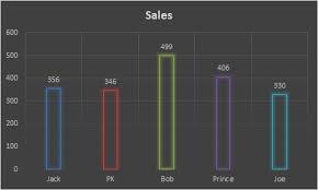 Basic Charts Pk An Excel Expert