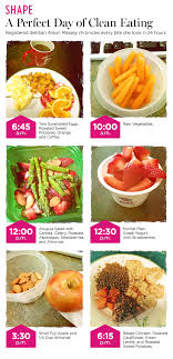 Perfect Health Diet Food Chart