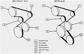 1998 chevy cavalier engine diagram fabulous chevy 2 4 engine diagram 1998 chevy cavalier engine diagram pretty 03 cavalier serpentine belt of 1998 chevy cavalier engine diagram
