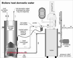 guide to heating system zone valves zone valve installation indirect fired hot water heater schematic