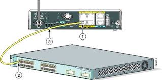 connecting the router cisco 1 ethernet