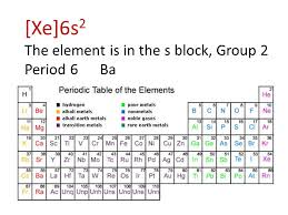 1. Identify the group, period, and block in which the element that ...