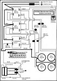 fleetwood mobile home wiring diagram images description fleetwood 2006 fleetwood mobile home wiring diagram 2006 circuit