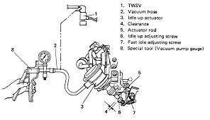repair guides carbureted fuel system carburetor autozone com fig