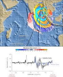 Tsunami Graphs And Charts Satellites Map Tsunami Wave Height