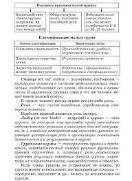 Обществознание класс контрольный тест межличностные отношения  обществознание 8 класс контрольный тест межличностные отношения
