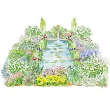 Small Picture 45 best Garden Designs images on Pinterest Flower gardening