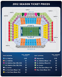 Ford Field Seating Chart View Ford Field Arena Ford Field Arena Is Located In Downtown