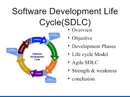Software Development Life Cycle Phases Sdlc