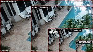 Surveillance Camera Resolution Chart High Resolution Security Camera Security Camera Resolution