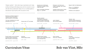 16 Infographic Resumes A Visual Trend Cool Infographics