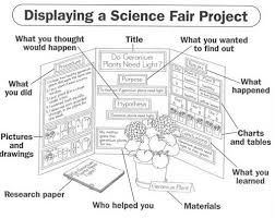 ow to credit sources in your science fair display presentation