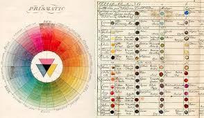 Pantone Colour Wheel Chart Historical Color Wheel And Color Mixing Chart Color Mixing