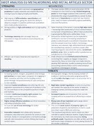 strengths and weaknesses examples swot analysis from the european metalworking manufacturing sector
