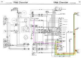 technical wiring from scratch opinions guidance welcome page 1966 Chevy C10 Wiring Diagram for clarity, you could also break it down to systems like lighting, starting charging, drivetrain, switches gauges and accessories wiring diagram 1966 chevy c10 truck