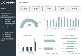 Free Project Dashboard Template Powerpoint Recruitment Dashboard