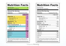 nutrition facts label nutrition facts label vector templates nutrition facts label maker software