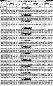Lic Jeevan Labh Premier Calculator Wall Chart Life