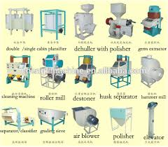 process flow diagram rice mill the wiring diagram iso bv certified auto rice mill corn grinder rice view rice wiring