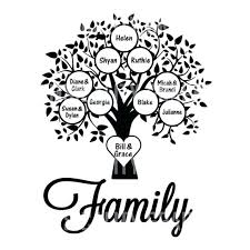 Blank Family Tree Template Free Premium Template Family Tree Template Free Printable Word Excel Office 2010