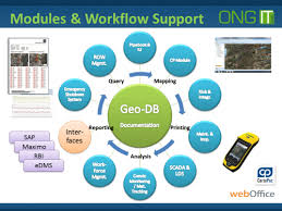 Pipeline Projects Pipeline Information Management System