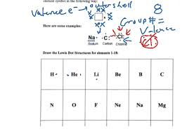 Lewis Structure Worksheets With Answers Drawing Lewis Diagrams Chemistry Chemical Bonds Chemical