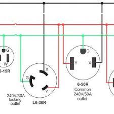 unique computer wire diagram thebrontes co computer wire diagram new puter cord wiring diagram wiring diagram general helper