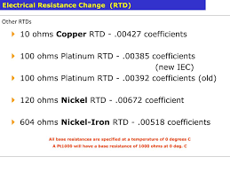 10 Ohm Copper Rtd Chart Ppt Industrial Instrumentation Powerpoint Presentation