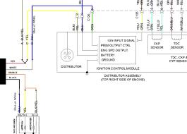 1991 honda accord wiring diagram diagrams inside 95 civic 1995 honda accord wiring diagram at 1991 Honda Accord Wiring Diagram