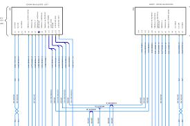 porsche cayenne 955 wiring diagram porsche discover your wiring porsche cayenne 955 wiring diagram nodasystech