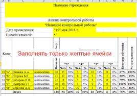 Анализ контрольной работы по параллели автоматический отчет  Скачать материал с su