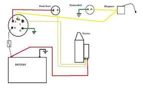 basic tractor wiring diagram wiring diagrams best garden tractor ignition wiring wiring diagram schematics u2022 basic diesel wiring diagram basic tractor wiring diagram