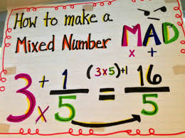 Multiplying Fractions By Whole Numbers Anchor Chart How To Multiply Fractions 7 Amazing Activities To Try Out