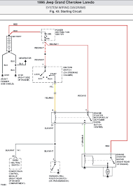 05 grand cherokee wiring diagram wiring library 2005 jeep grand cherokee trailer wiring diagram 2000 jeep grand cherokee trailer wiring diagram