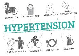 Hypertension Risk Factors And Therapy Stock Illustration