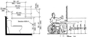 Handicapped Bathroom Custom Restaurant Restroom Requirements ADA Conditions [video] Projects