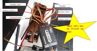 fy ap autopilot osd installation and debugging rc groups 2atilde128129 please connect the servos control wires to fy 41ap s1 s5 corresponding channel