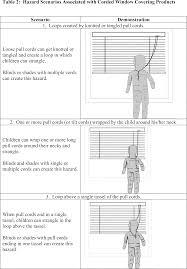Window Cleat  EBayWindow Blind Cord Safety