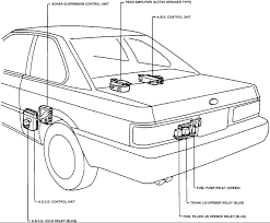 2011 srx fuse box auto electrical wiring diagram 2014 cadillac srx c wiring diagram cadillac auto wiring