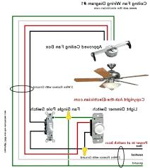 ceiling fan diagram wiring agnitum me hampton bay ceiling fan switch wiring diagram and ceiling fan diagram wiring agnitum me ceiling fan