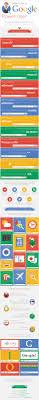 Google Ritters Ruminations Ramblings