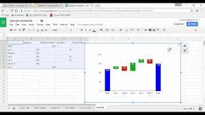 Google Charts Waterfall Waterfall Graph Effective Presentation Visuals Using Google Sheets Slides