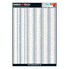 Details About Swisstech Metric Inch Inch Decimal Gauge Size Conversion Wall Chart